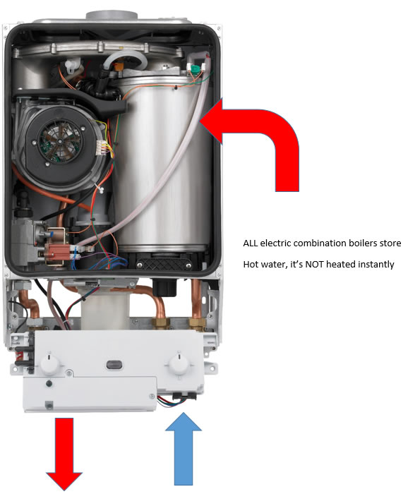 electric combi boiler two